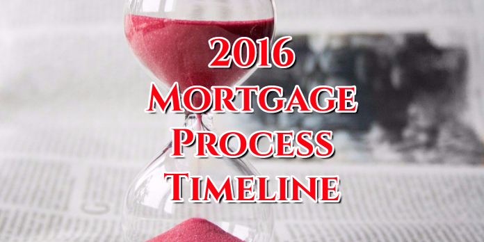 2016 Mortgage Process Timeline